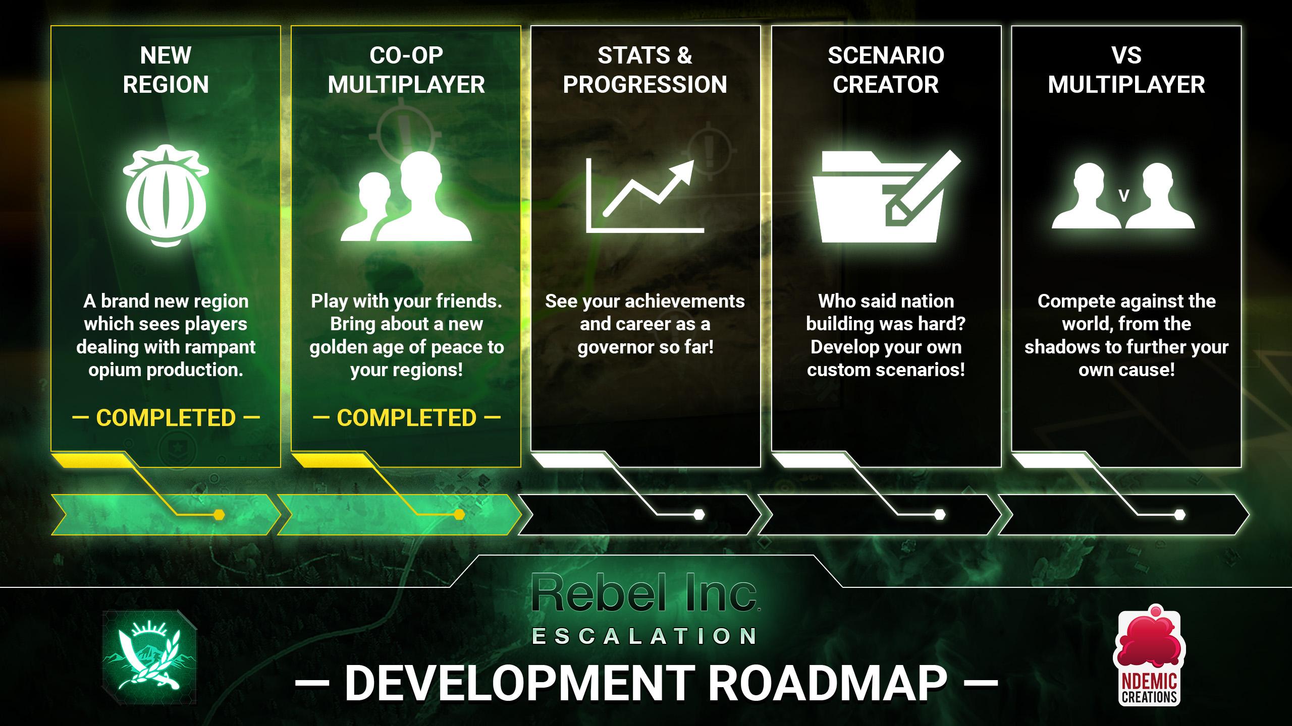 Rebel Inc Roadmap